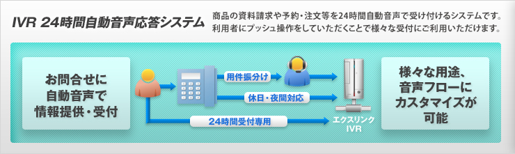 IVR 24時間自動音声応答システム